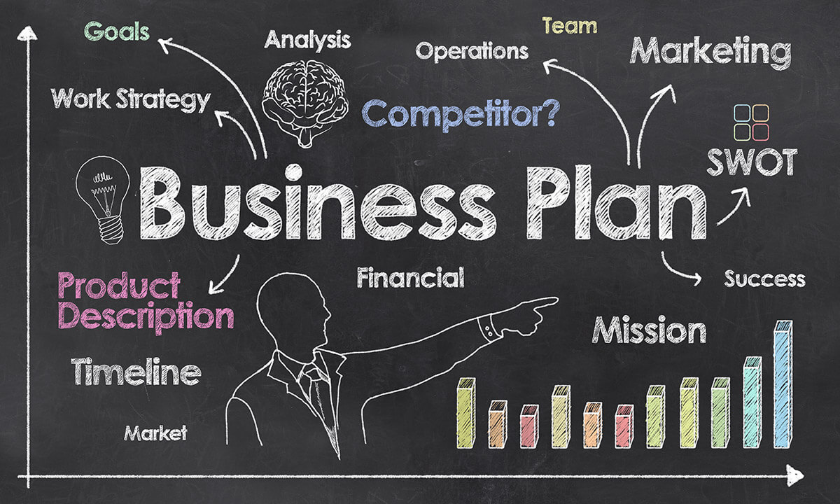 Business Plan - Spa Advisors Inc